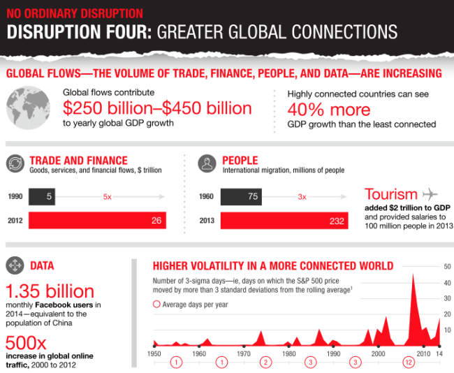 Greater-global-connections