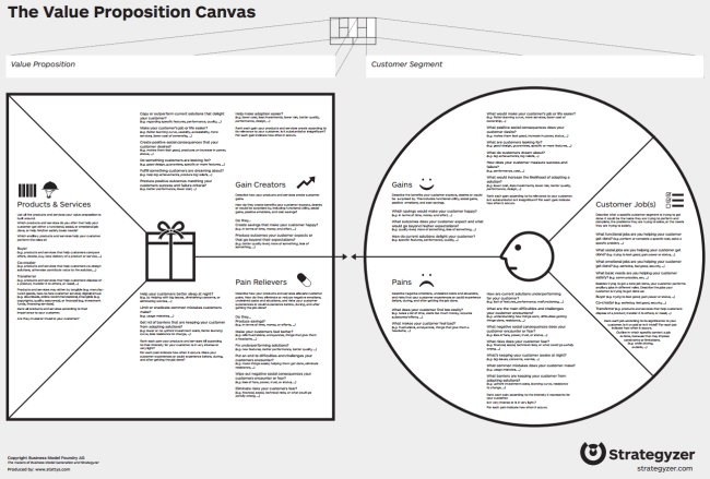 value_proposition_canvas.png